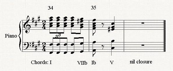 Robin Milford Musicweb International Classical Music Reviews